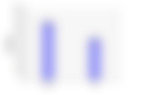 Primerjava števila svetlih točk na fotografijah kapljic kontrolne in izpostavljene vode.